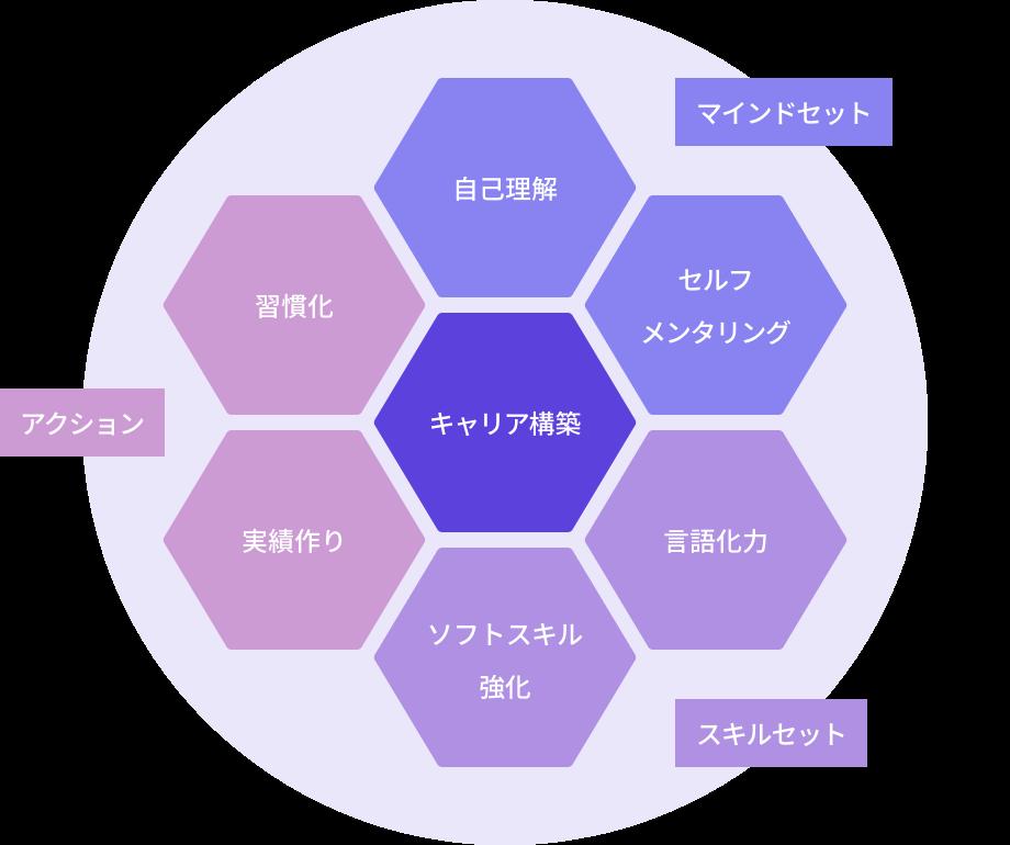 Infographics_pc
